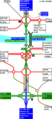 A282 Strip Map 1999.PNG