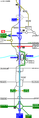 A74 Strip Map I 2007 - Coppermine - 3686.JPG