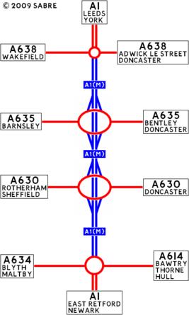 A1(M)