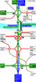 A282 Strip Map 1996.PNG