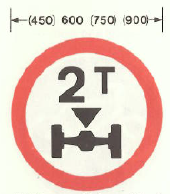 Axle weight 1981.png